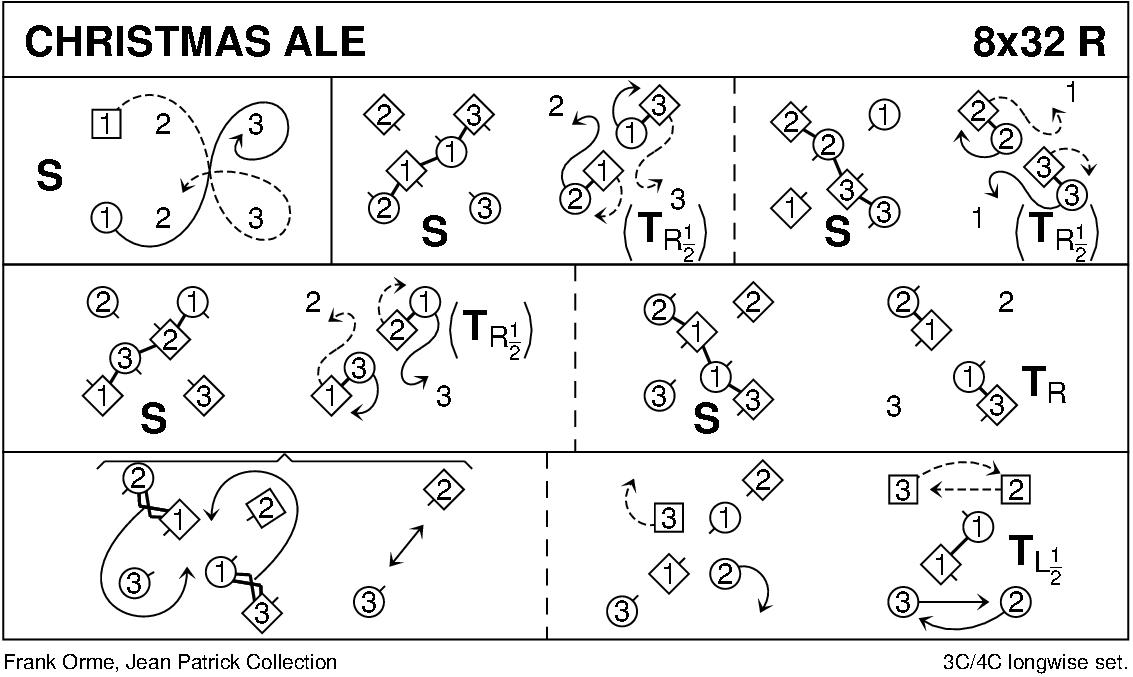Christmas Ale Keith Rose's Diagram