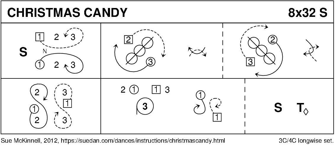 Christmas Candy Keith Rose's Diagram