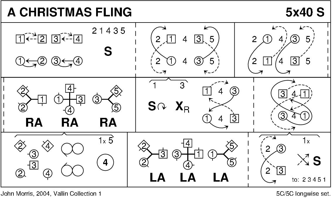 A Christmas Fling Keith Rose's Diagram
