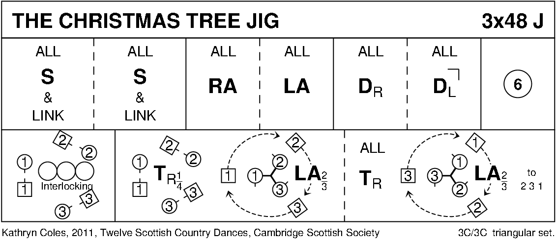 The Christmas Tree Jig Keith Rose's Diagram