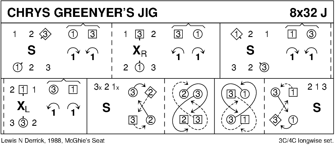 Chrys Greenyer's Jig Keith Rose's Diagram