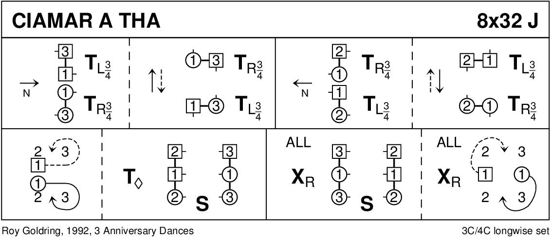 Ciamar A Tha Keith Rose's Diagram