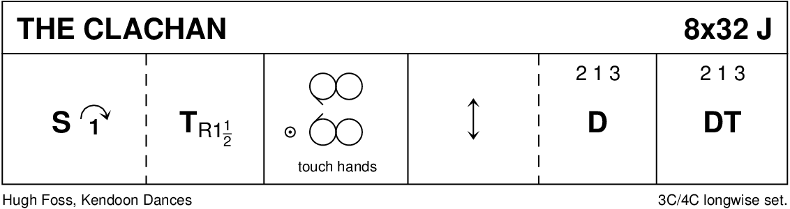 The Clachan Keith Rose's Diagram