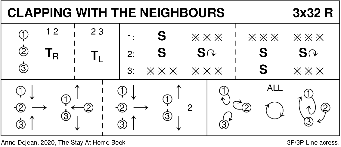 Clapping With The Neighbours Keith Rose's Diagram