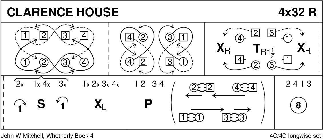 Clarence House Keith Rose's Diagram
