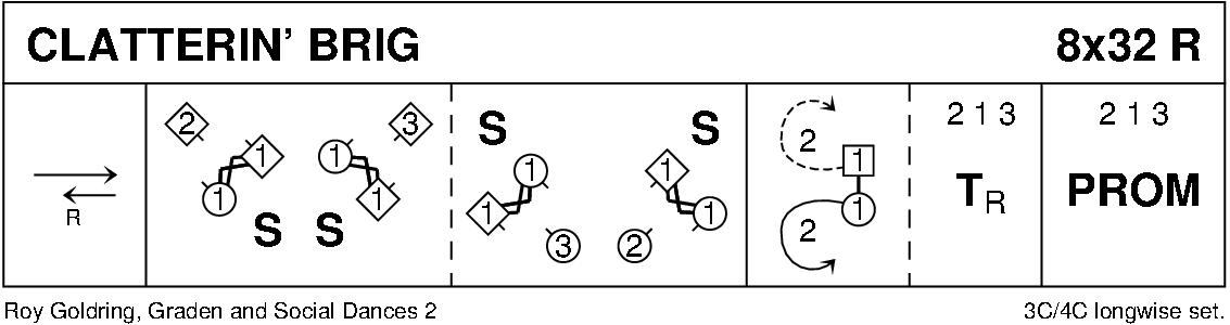 Clatterin' Brig Keith Rose's Diagram