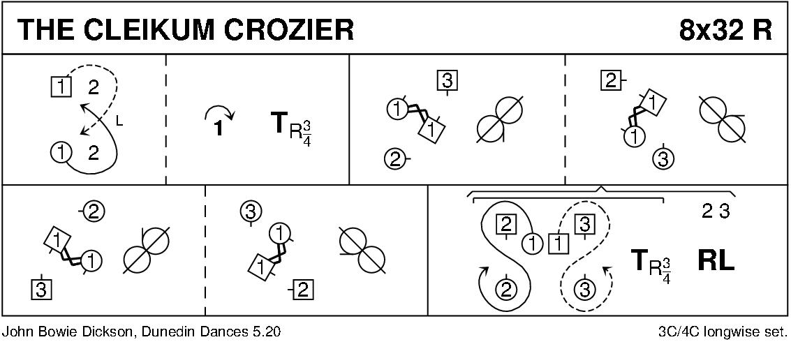 The Cleikum Crozier Keith Rose's Diagram