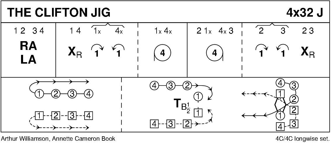 The Clifton Jig Keith Rose's Diagram