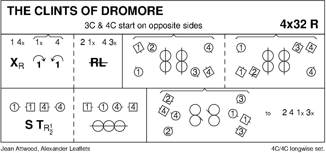 The Clints Of Dromore Keith Rose's Diagram