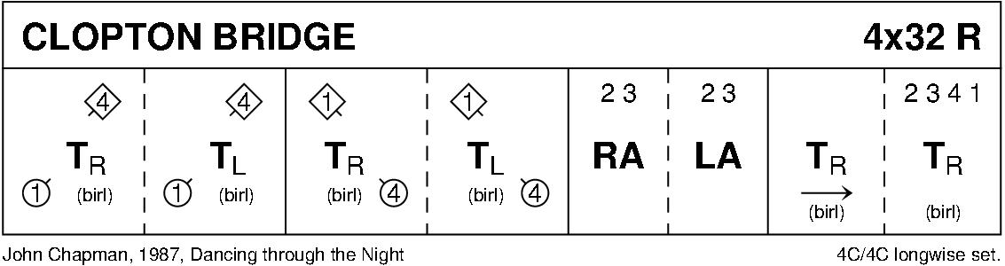 Clopton Bridge Keith Rose's Diagram