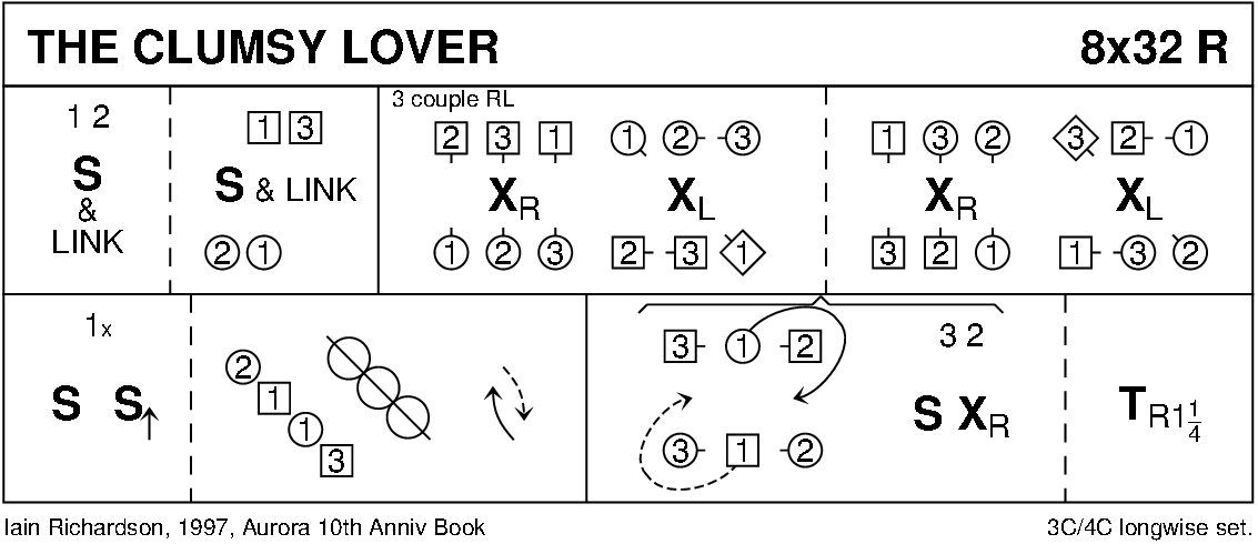 The Clumsy Lover Keith Rose's Diagram