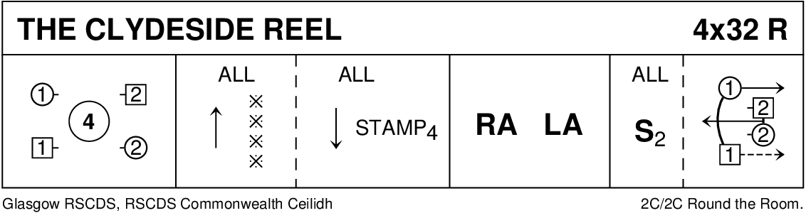 The Clydeside Reel Keith Rose's Diagram
