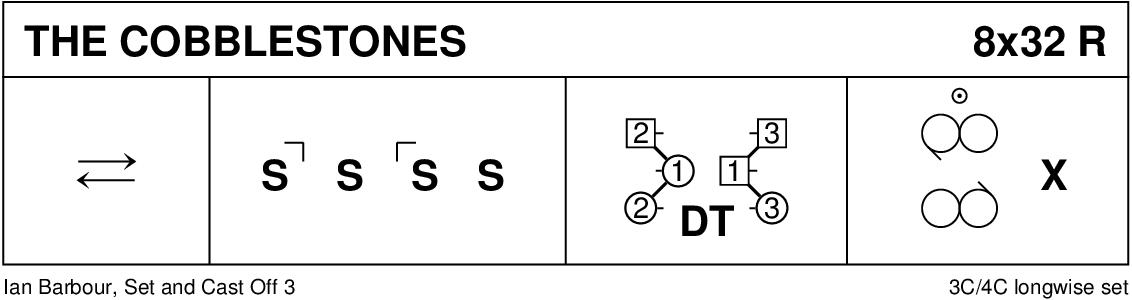 The Cobblestones Keith Rose's Diagram