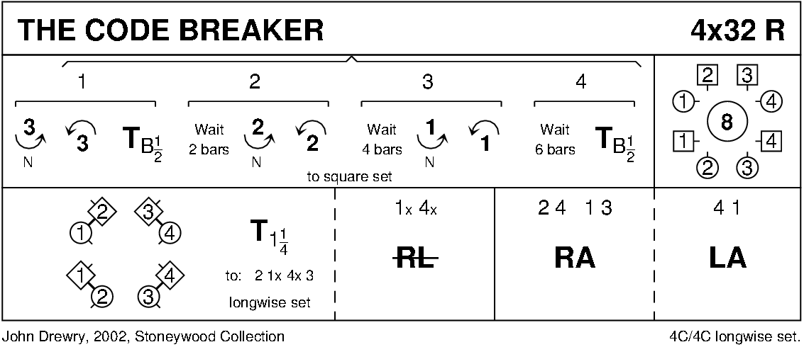 The Code Breaker Keith Rose's Diagram