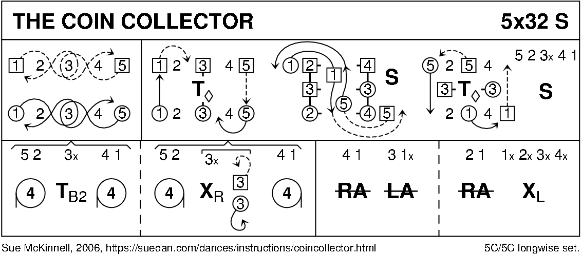The Coin Collector Keith Rose's Diagram