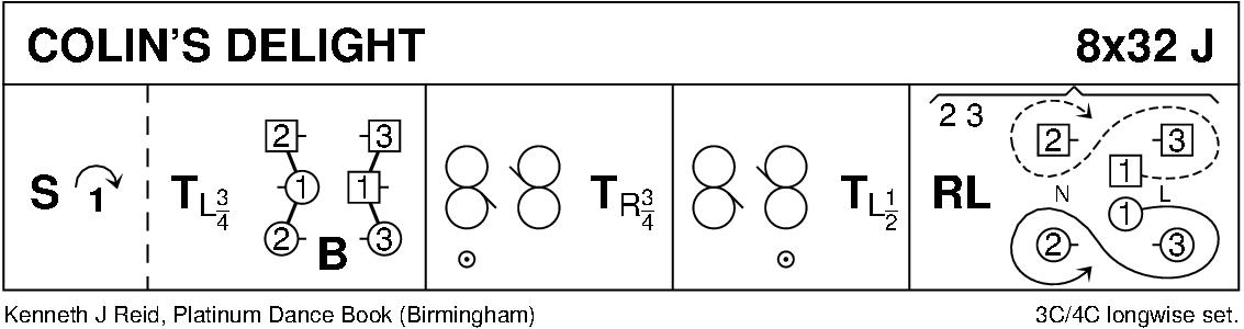 Colin's Delight Keith Rose's Diagram