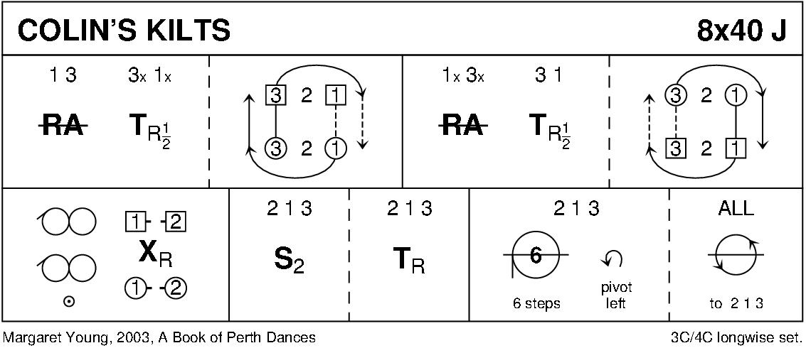 Colin's Kilts Keith Rose's Diagram