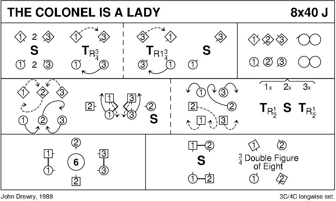 The Colonel Is A Lady Keith Rose's Diagram