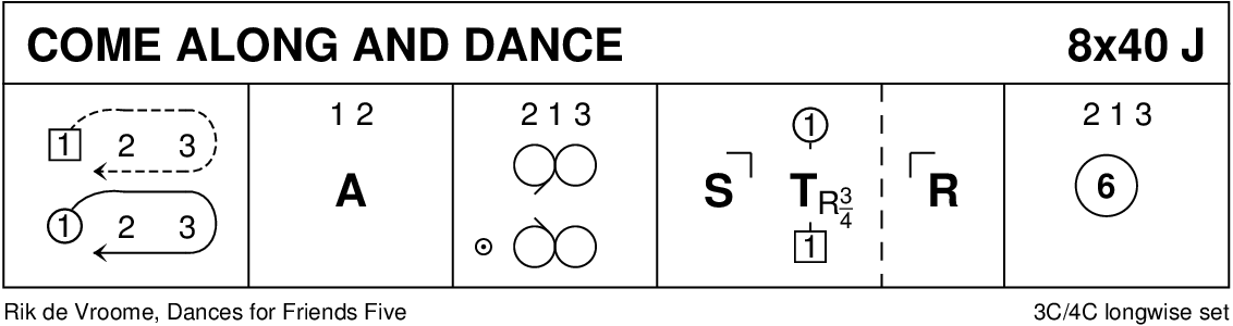 Come Along And Dance Keith Rose's Diagram