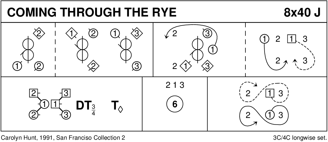 Coming Through The Rye Keith Rose's Diagram