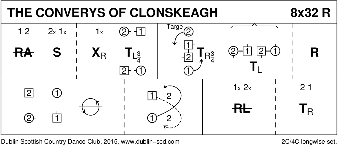 The Converys Of Clonskeagh Keith Rose's Diagram