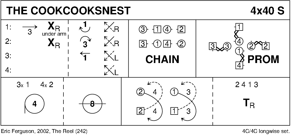 The Cookcooksnest Keith Rose's Diagram