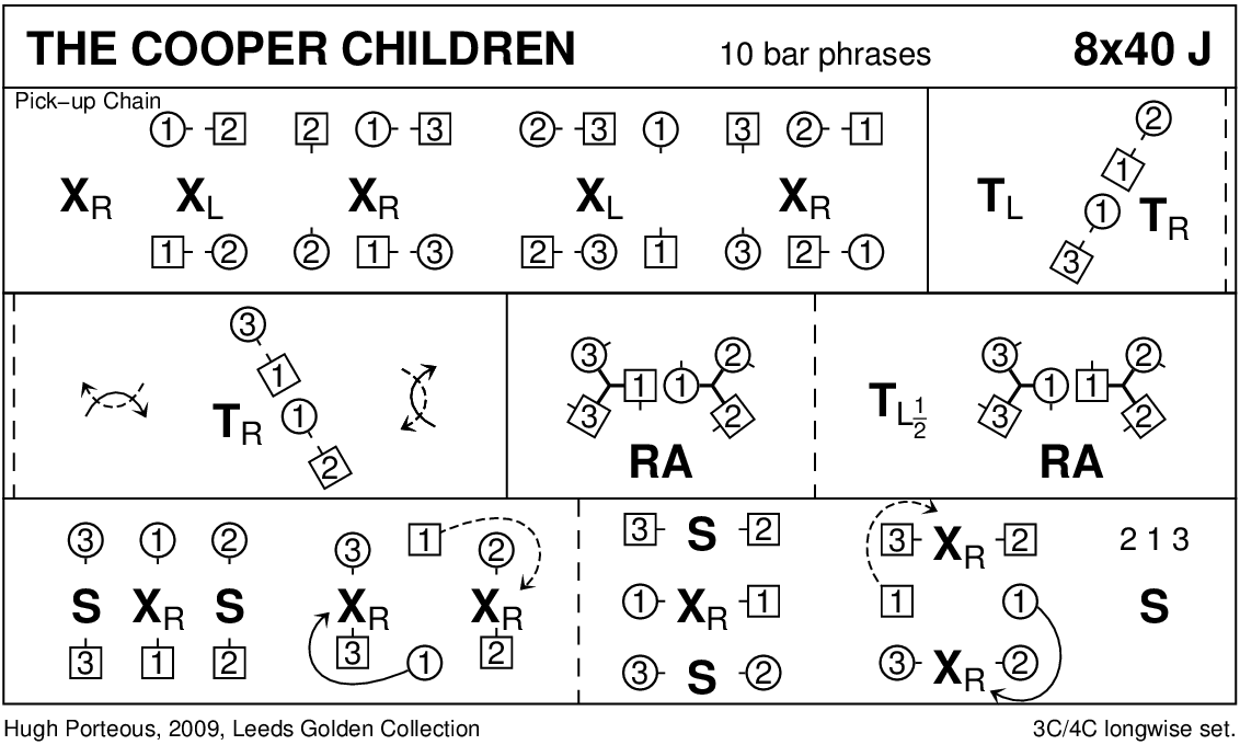 The Cooper Children Keith Rose's Diagram