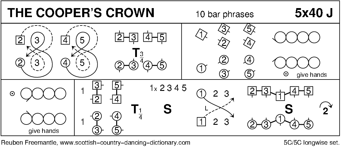 The Cooper's Crown Keith Rose's Diagram