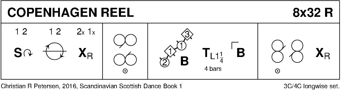 Copenhagen Reel Keith Rose's Diagram