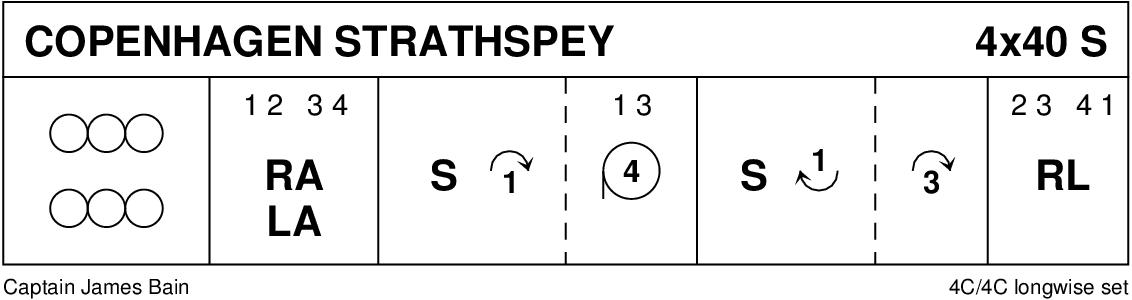 Copenhagen Strathspey Keith Rose's Diagram