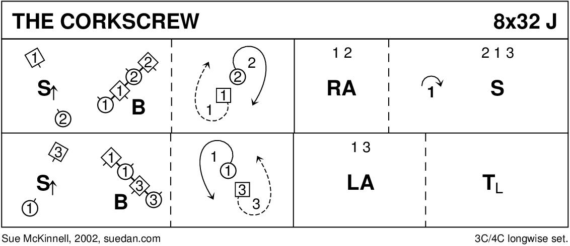 The Corkscrew Keith Rose's Diagram