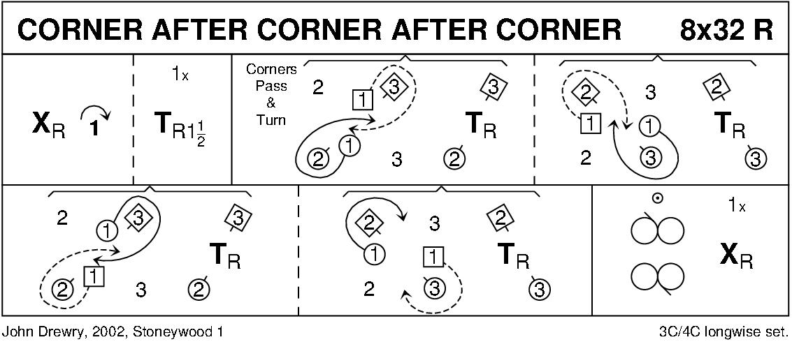 Corner After Corner After Corner Keith Rose's Diagram