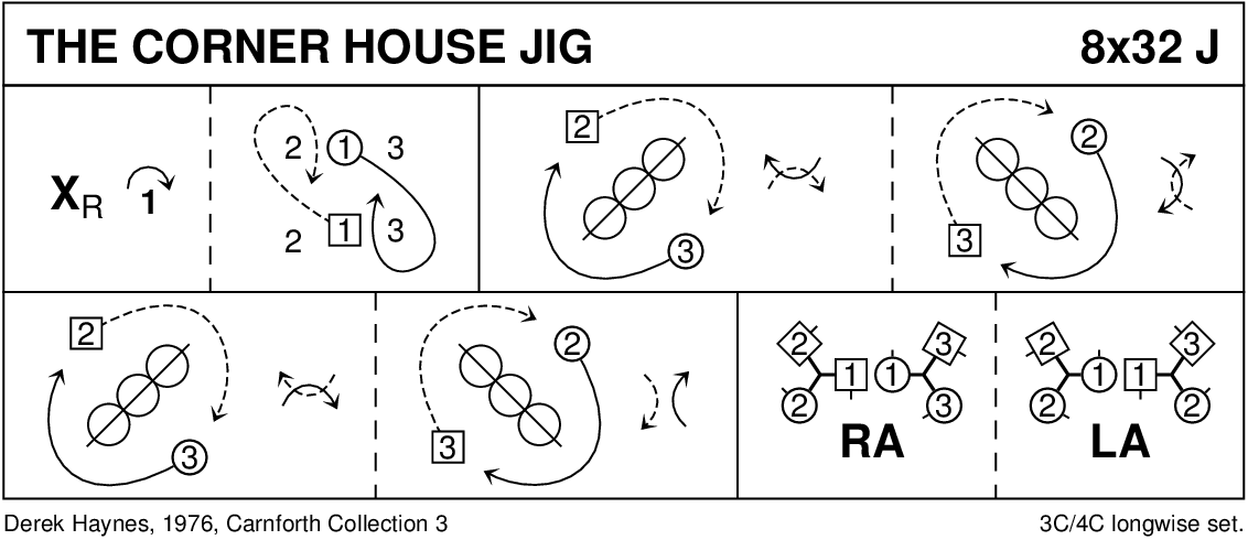 The Corner House Jig Keith Rose's Diagram