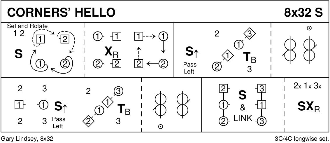 Corners Hello Keith Rose's Diagram