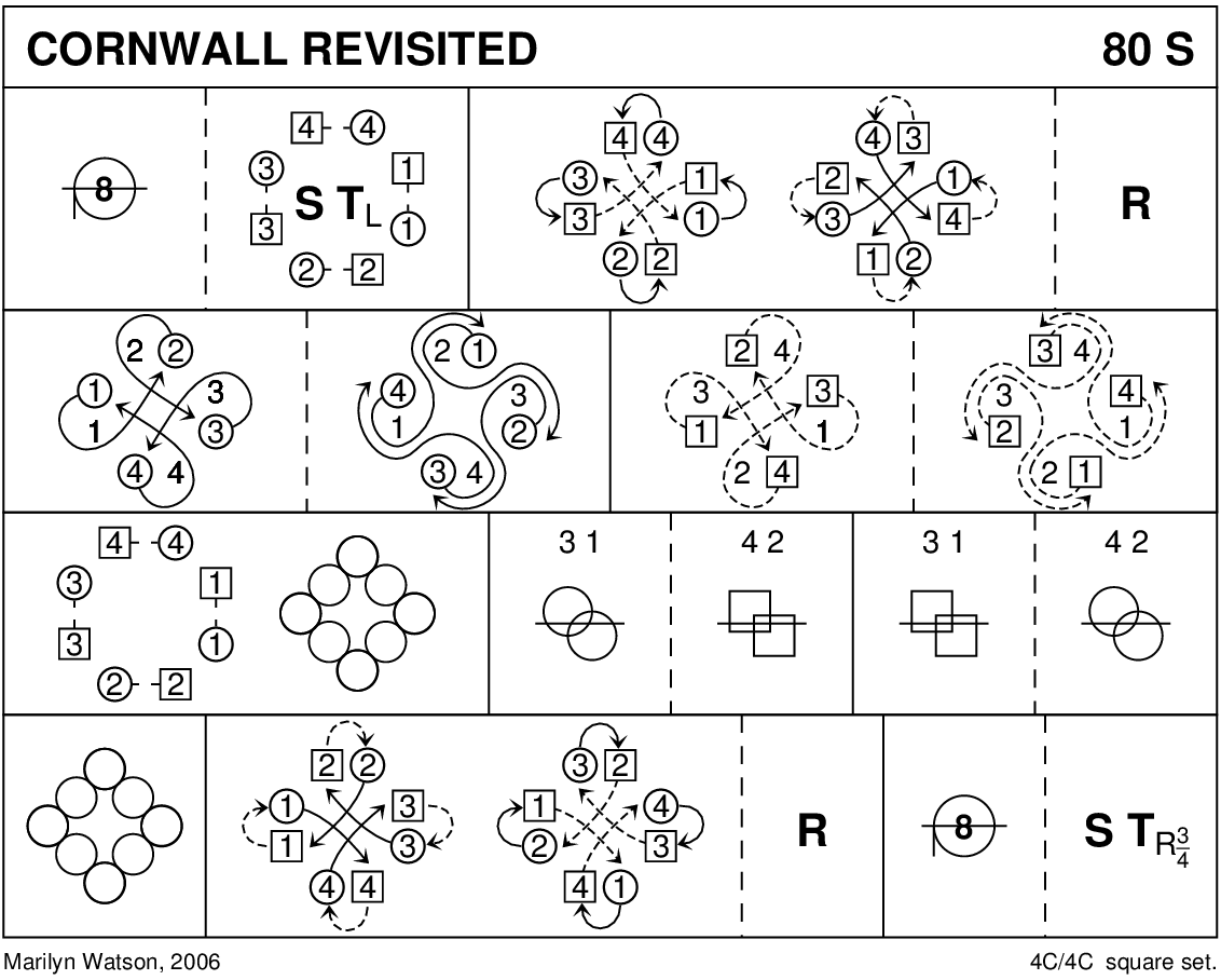 Cornwall Revisited Keith Rose's Diagram