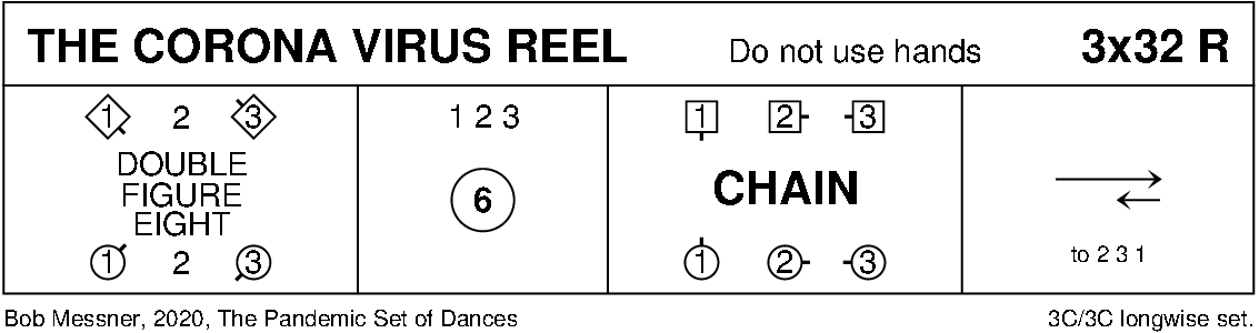The Corona Virus Reel Keith Rose's Diagram