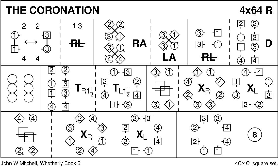 The Coronation Keith Rose's Diagram