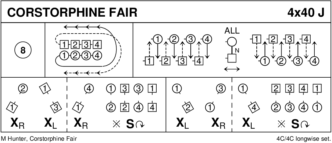Corstorphine Fair Keith Rose's Diagram