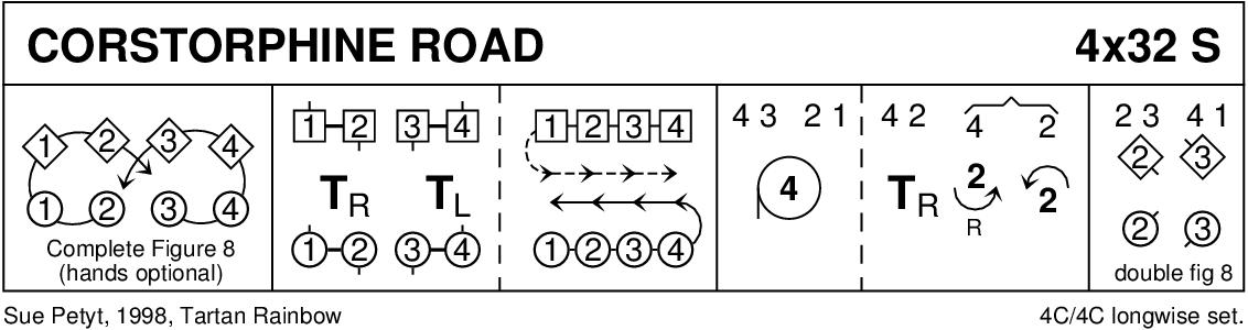 Corstorphine Road Keith Rose's Diagram