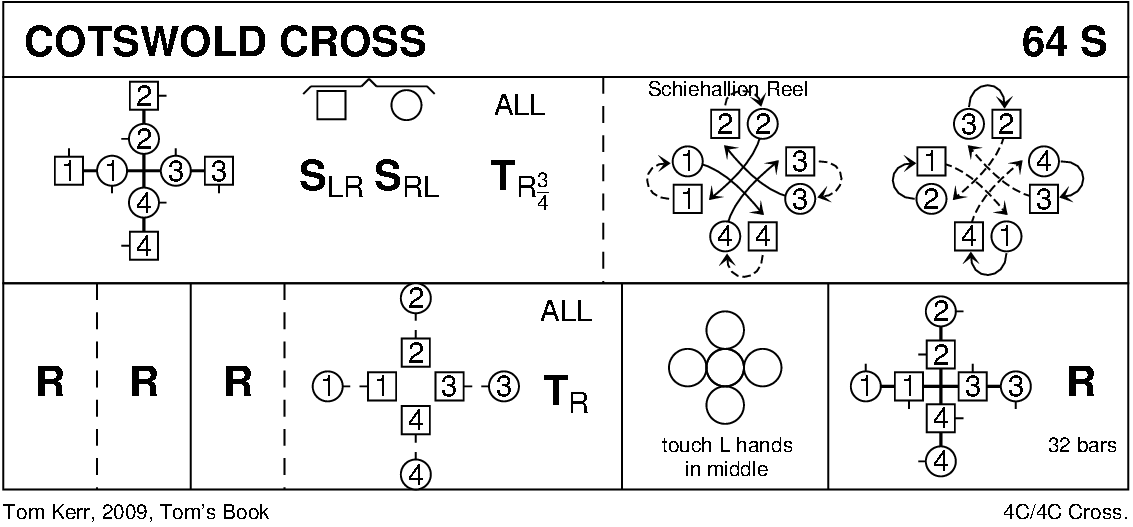 Cotswold Cross Keith Rose's Diagram