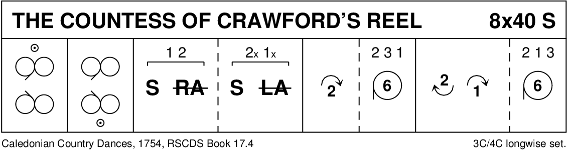 The Countess Of Crawford's Reel Keith Rose's Diagram