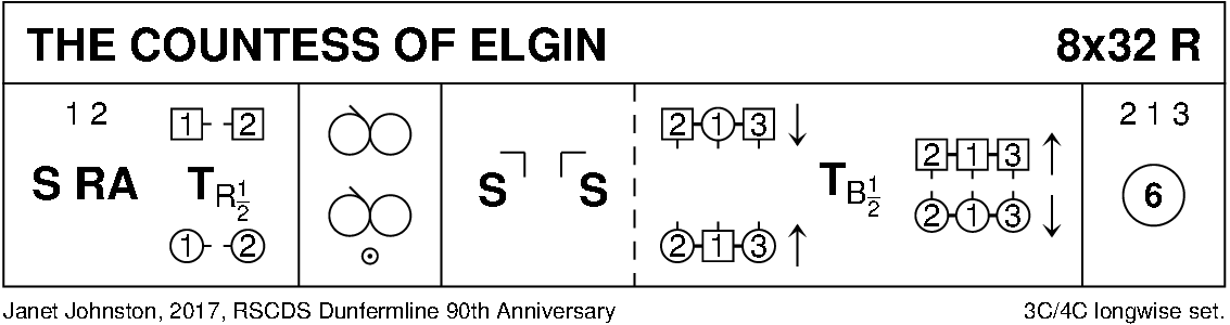 The Countess Of Elgin Keith Rose's Diagram