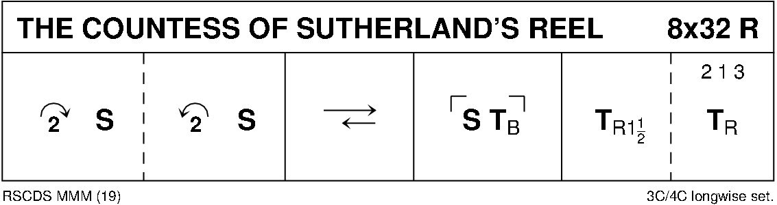 The Countess Of Sutherland's Reel Keith Rose's Diagram