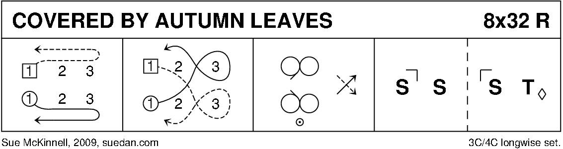 Covered By Autumn Leaves Keith Rose's Diagram