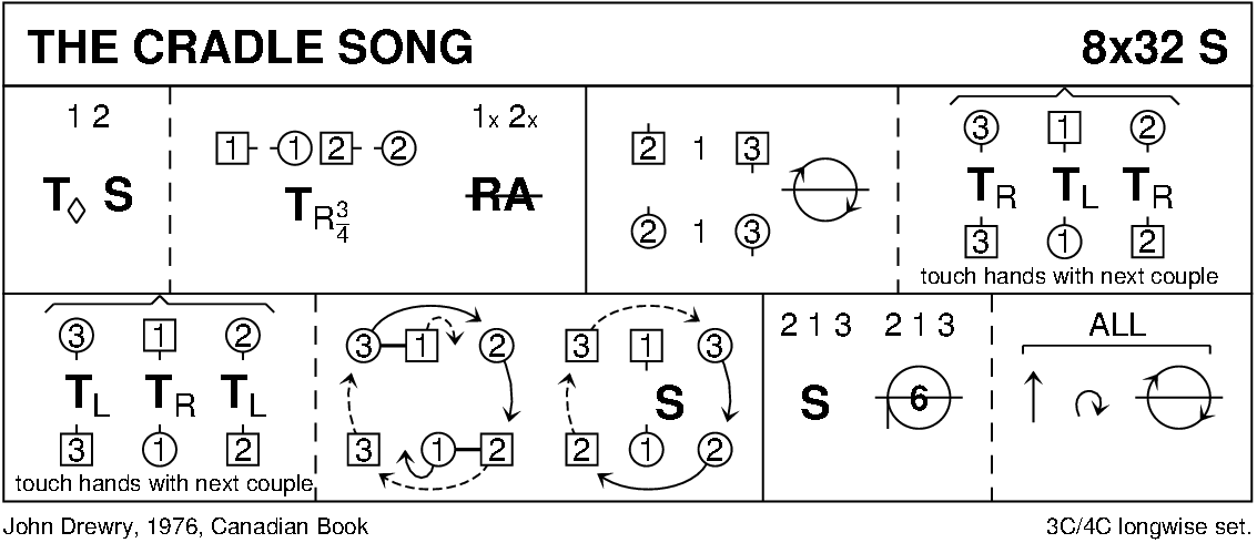 The Cradle Song (Drewry) Keith Rose's Diagram