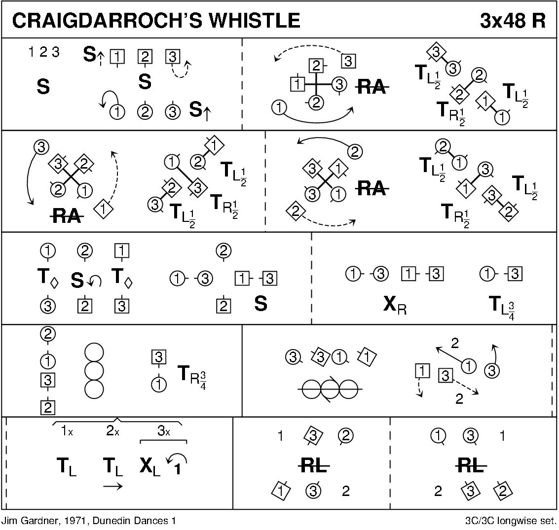 Craigdarroch's Whistle Keith Rose's Diagram