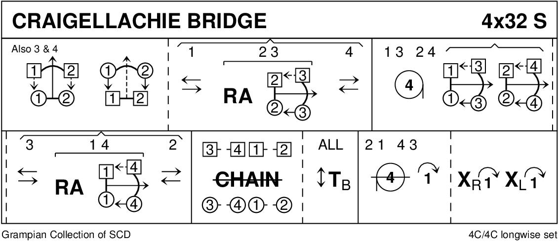 Craigellachie Bridge Keith Rose's Diagram