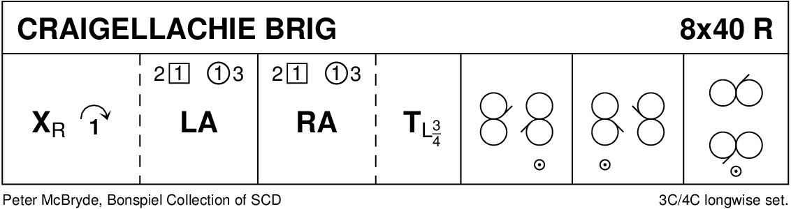 Craigellachie Brig Keith Rose's Diagram