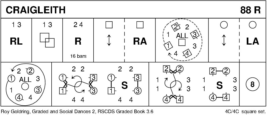 Craigleith Keith Rose's Diagram