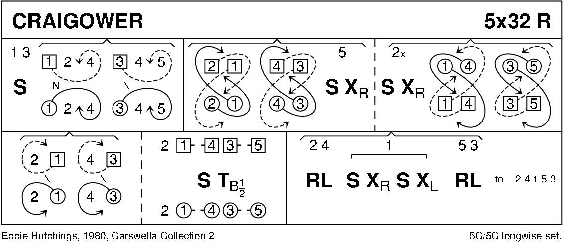 Craigower Keith Rose's Diagram